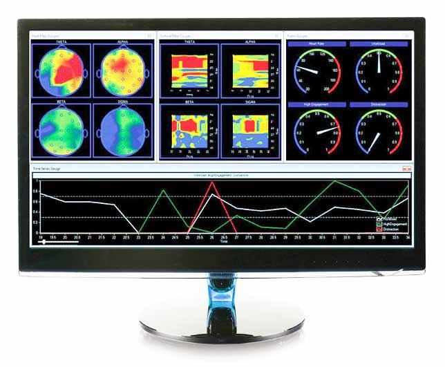 脳波計測システムB-Alert ソフトウエア