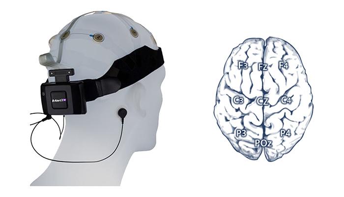 ポータブル脳波計測系B-Alert X10