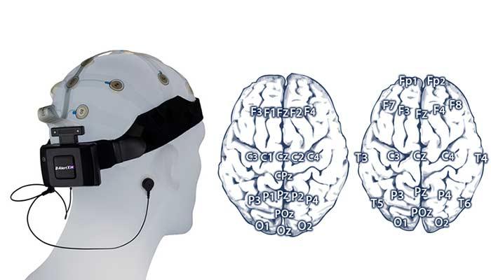 ポータブル脳波計測系B-Alert X24